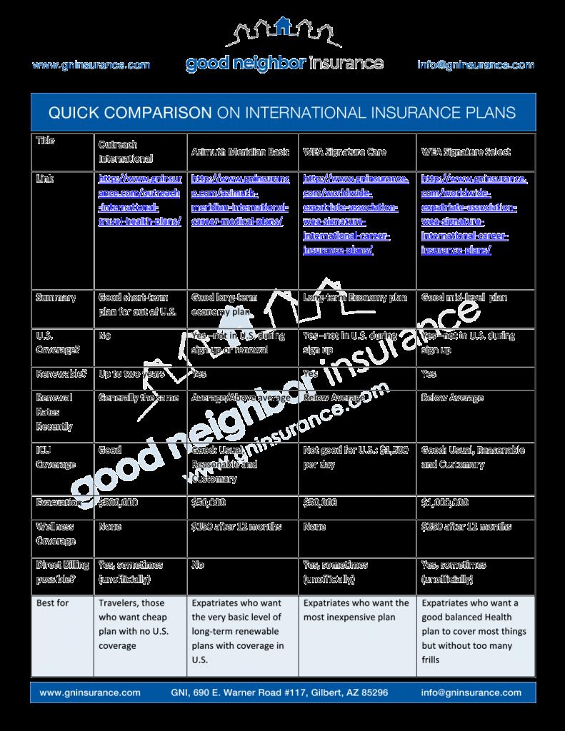 GNI - International_insurance_plans_comparison_chart. 2014