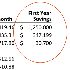 2014firstyearsavings