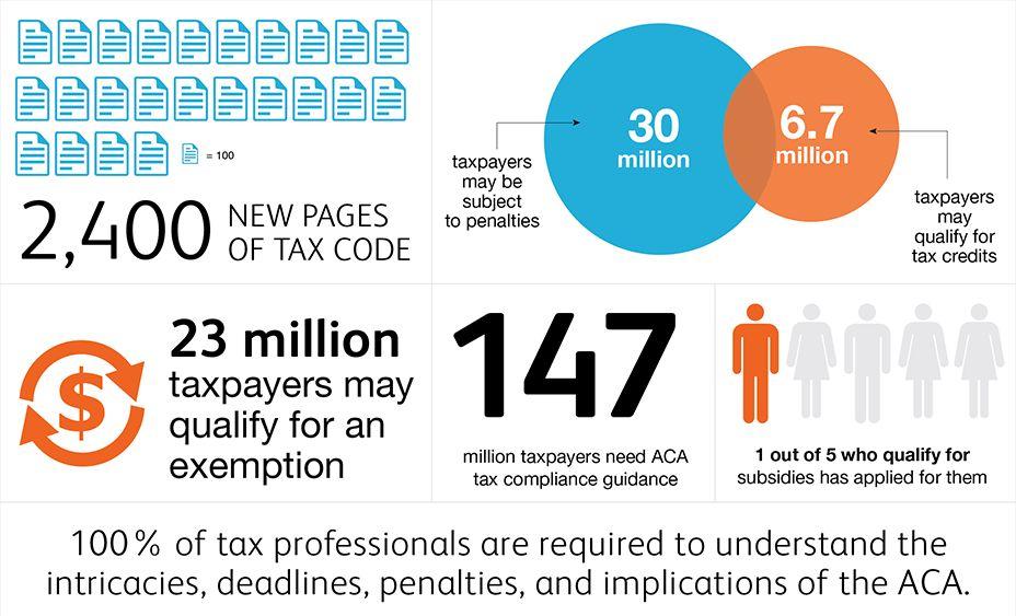 CMS-taxes-special-enrollment-period
