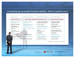 Group_Health_Inurance_options_Which_Is_Best_Infographic
