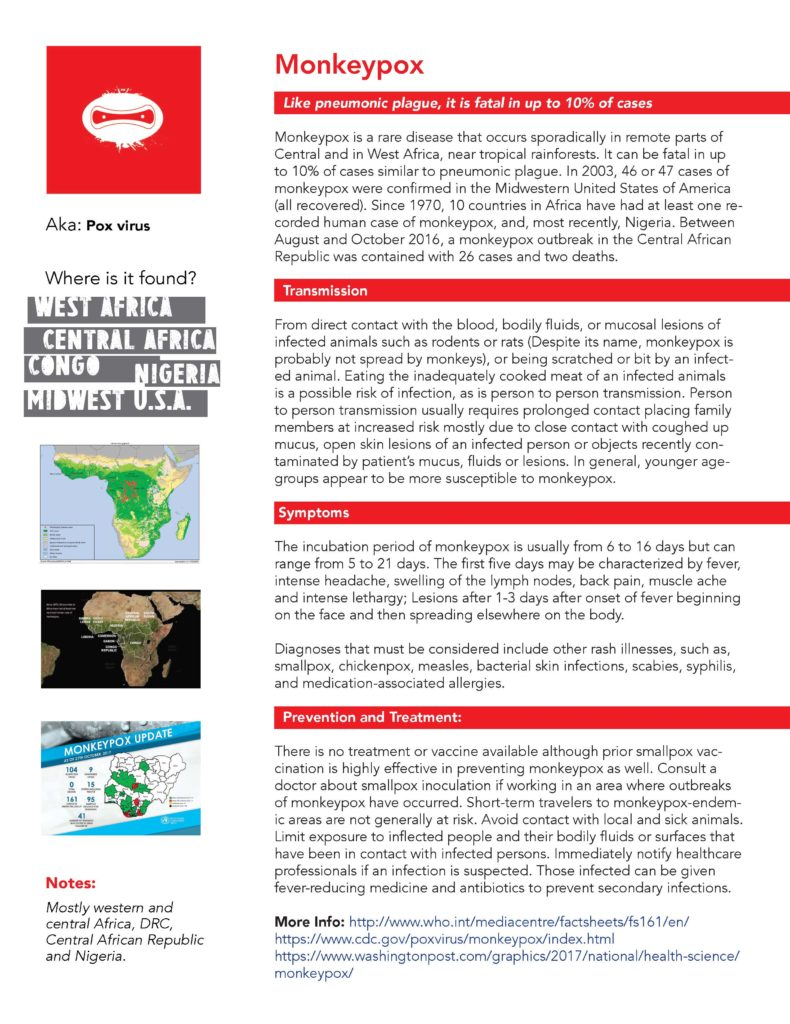 Monkeypox pox virus update from our free travel medical guide