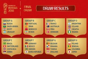 Draw results for FIFA World Cup 2018