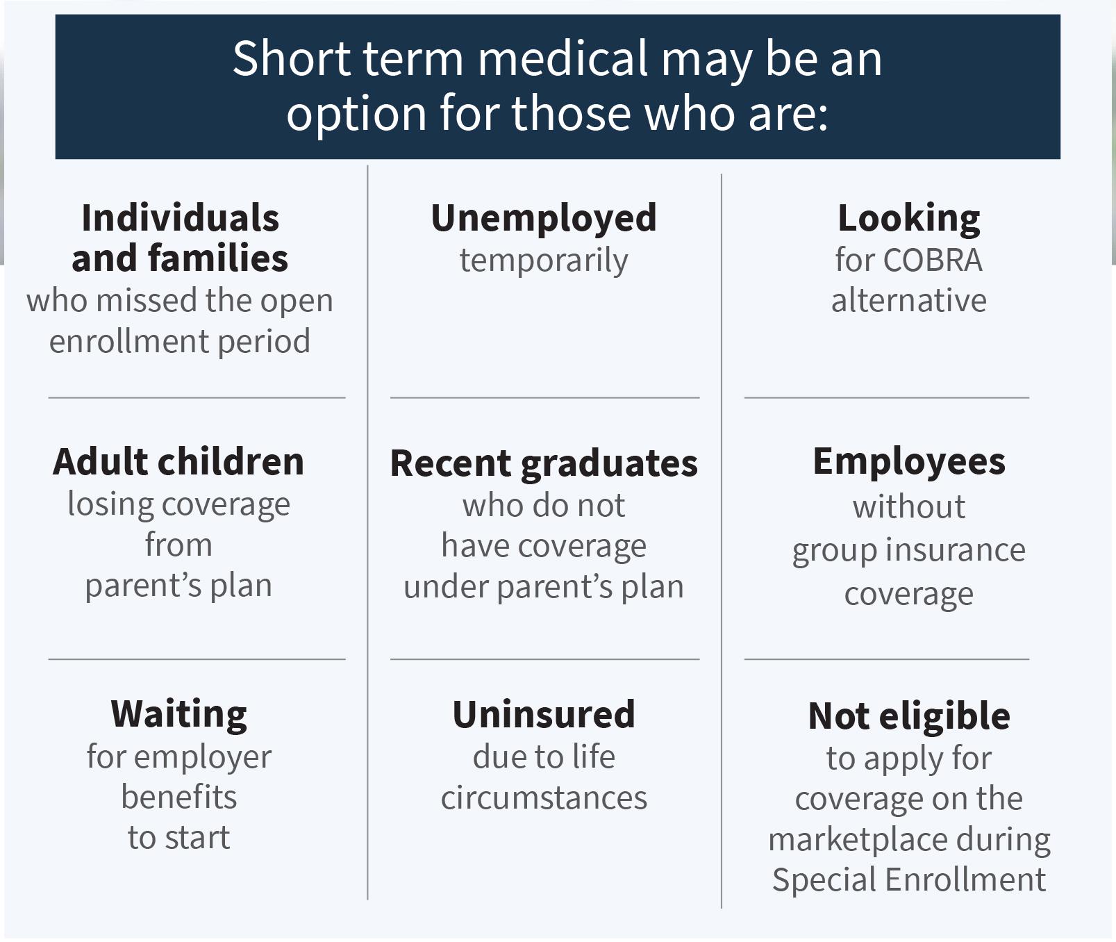 ACA health insurance vs. more affordable short-term health ...